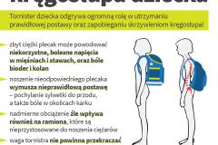 Ulotka - zapobieganie skrzywieniom kręgosłupa u dziecka